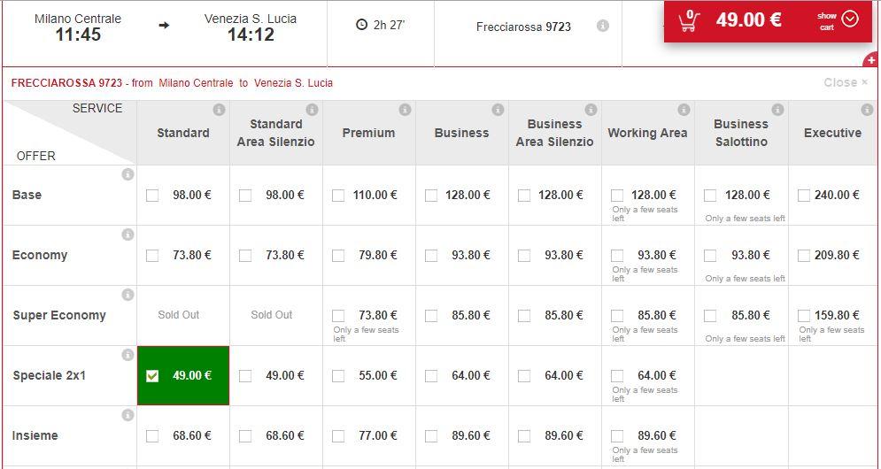 Экономные тарифы итальянских поездов на Trenitalia.com